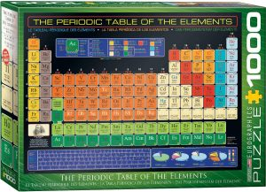 Los mejores puzzles de la tabla periódica - Puzzle de la tabla periódica de Química de 1000 piezas