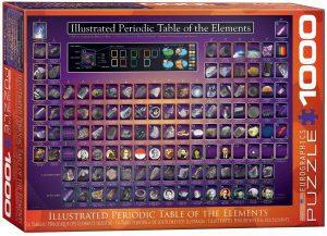 Los mejores puzzles de la tabla periódica - Puzzle de la tabla periódica de Química de 1000 piezas con dibujos